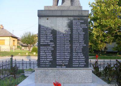 Ács, I. világháborús emlékmű