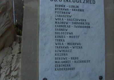 Szombathely I.vh emlékmű 2009.01.07.-küldő-gyurkusz (3)