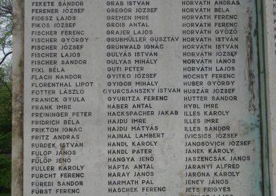 XIX. kerület Kispest I.vh emlékmű 2008.04.23. küldő-Huszár Peti (4)